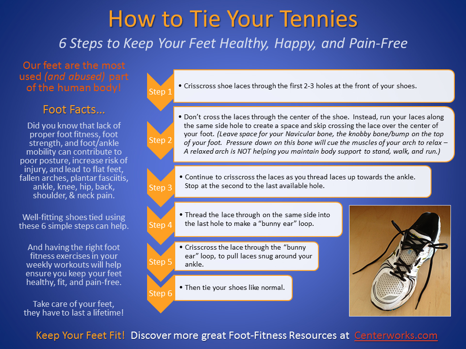 How to Tie Your Tennies - InfoGraphic