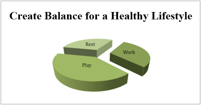 Create Balance for a Healthy Lifestyle